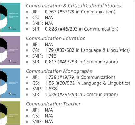 NCA Journal Metrics